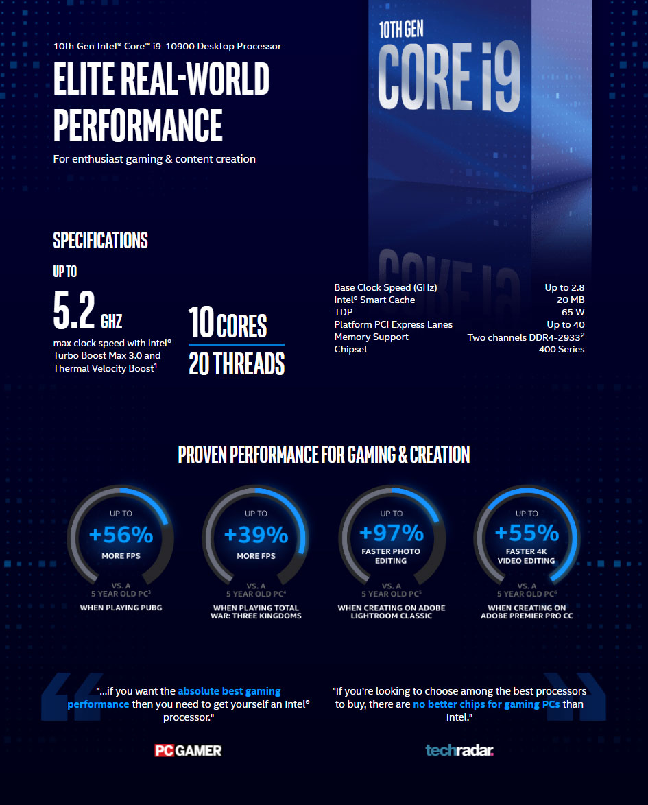 Intel Core i9-10900 Processor (20M Cache, 10 Cores, 20 Threads, up to 5.20 GHz)